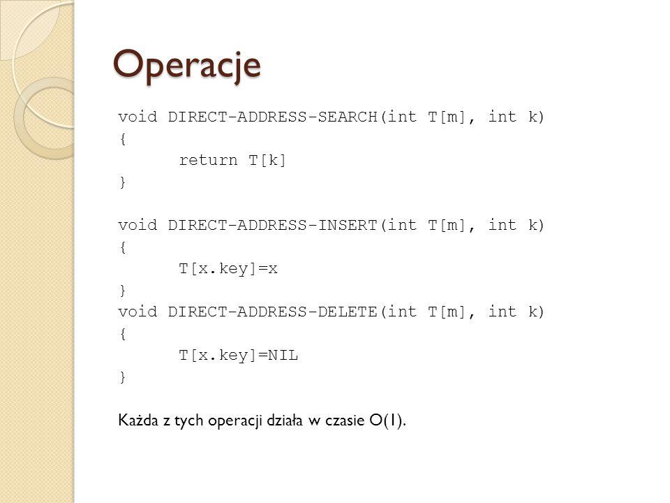Operacje void DIRECT-ADDRESS-SEARCH(int T[m], int k) { return T[k] }